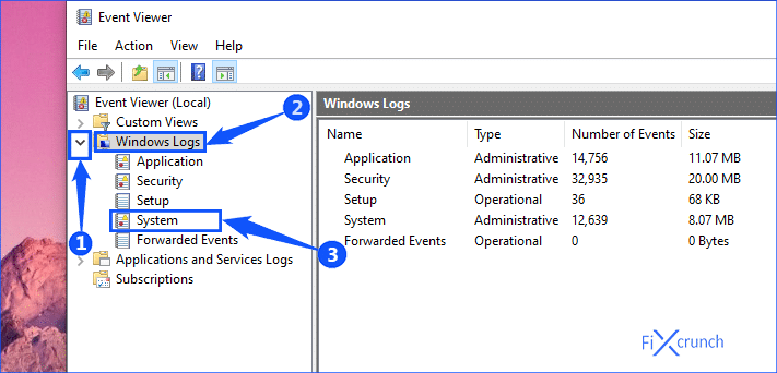 Windows Logs on event viewer